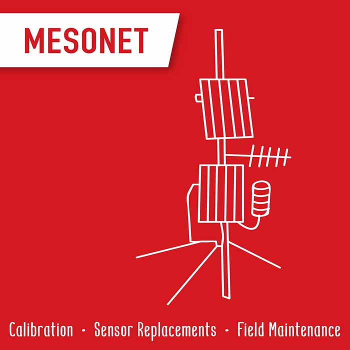 The Mesonet